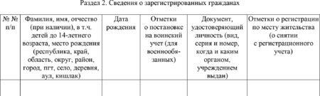сведения о зарегистрированных гражданах