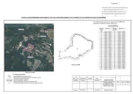 земельный участок на кадастровом плане территорий