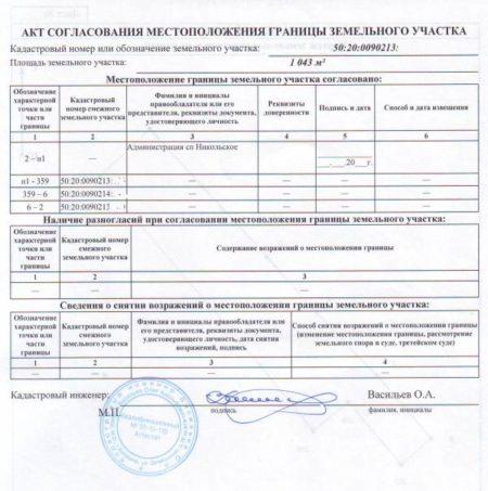 Акт согласования границ з.у.