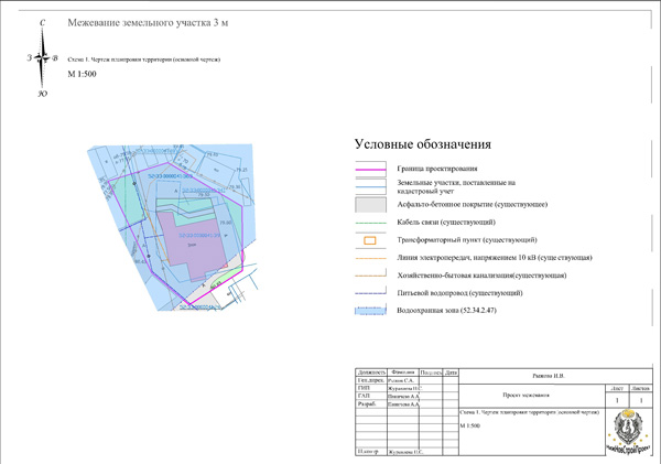 пример проекта межевания участка